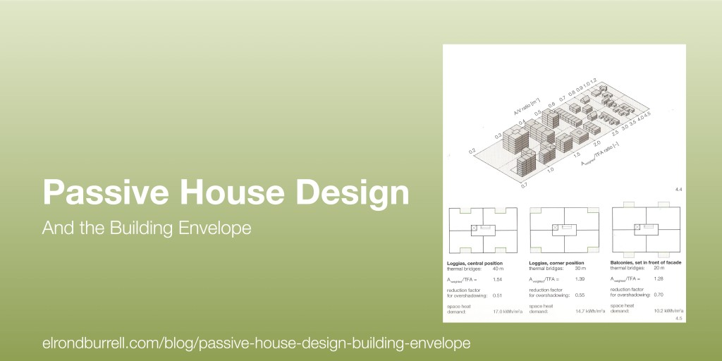 023 Passive House Design building envelope form factor