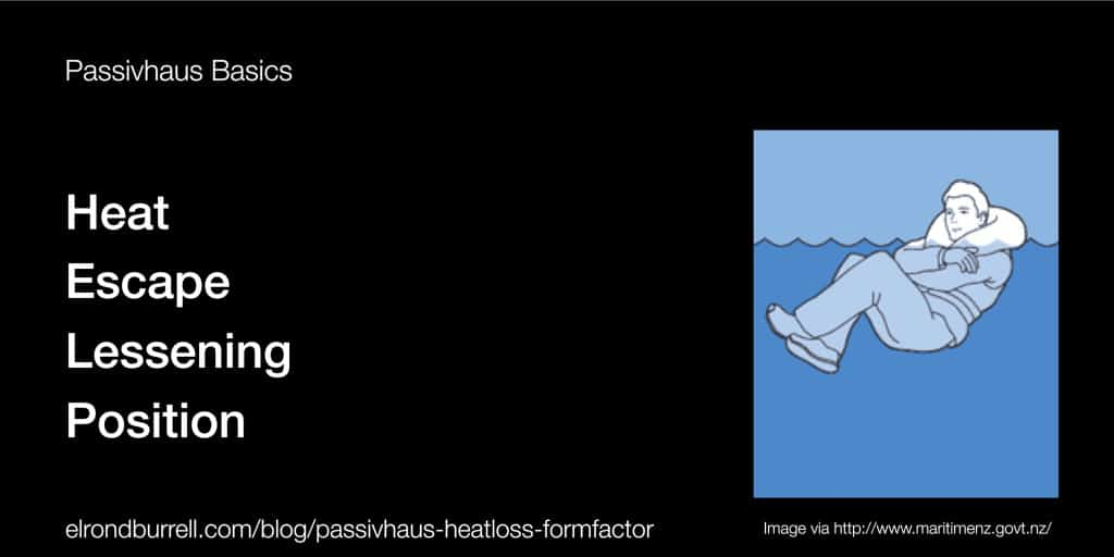 Heat Escape Lessening Posture
