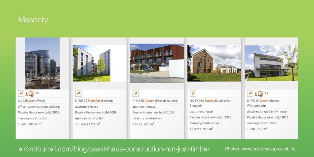 041 Passivhaus Construction Not Just Timber - Masonry