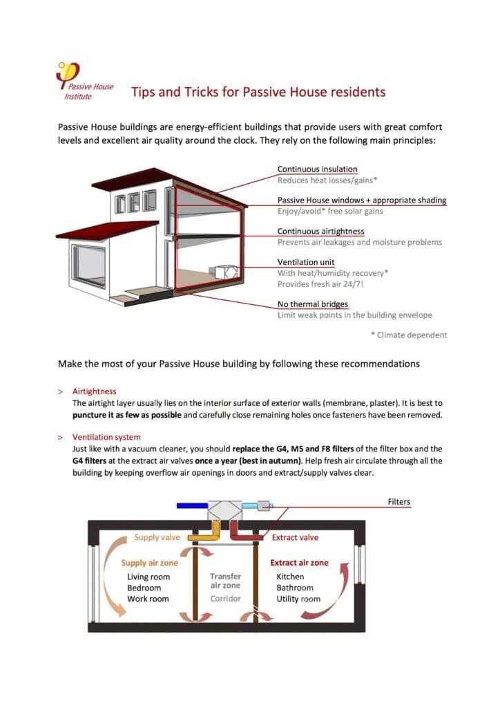 Resources Passivhaus In Plain English More