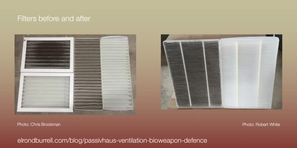 051 Passivhaus Bioweapon Defence Filters